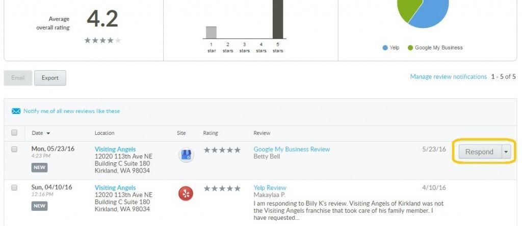 GMB Reviews